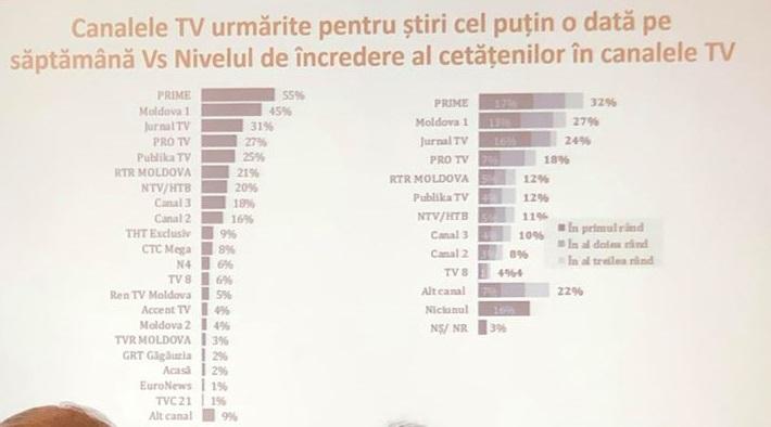 jurnal TV