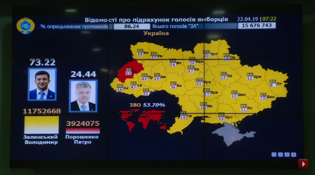 rezultate ucraina