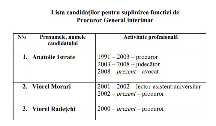procurori